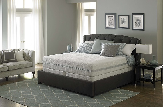 5 Different Types Mattresses To Buy At A Mattress Sale