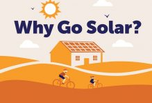 Reasons to Go Solar
