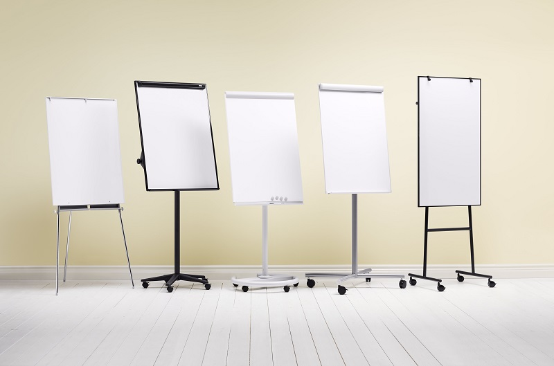 types of portable white board