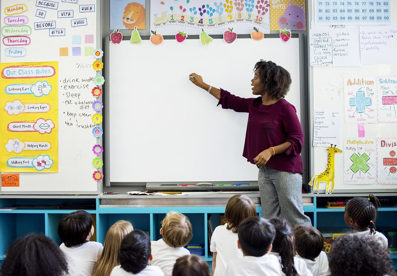 A Guide to Different Types of School Whiteboards